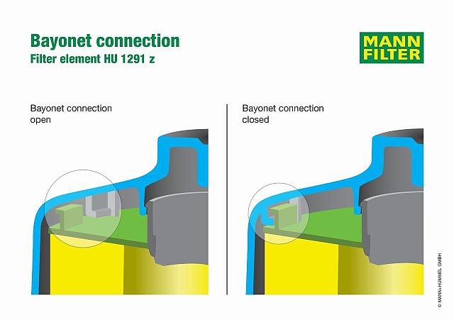 Bayonet connection of the MANN-FILTER HU 1291z oil filter
