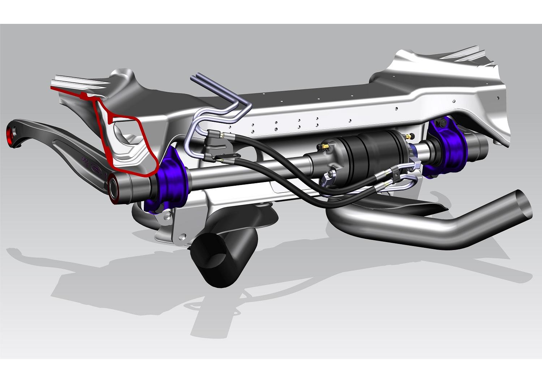 Le système de contrôle du roulis sur essieu arrière