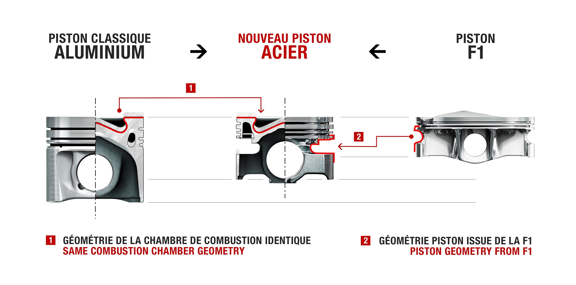 Renault steel piston design