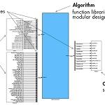Hella's Simulink system model