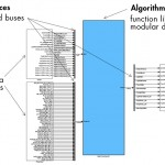 Simulink system model