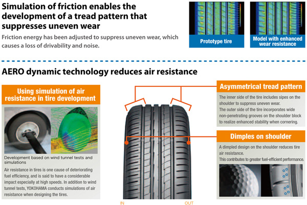 Frictions simulations of the BluEarth-A tire