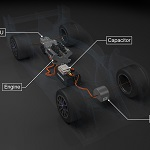 TOYOTA Racing TS040 Hybrid system