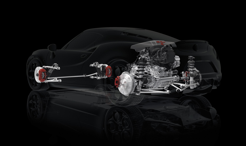 Suspensions de l'Alfa Romeo 4C