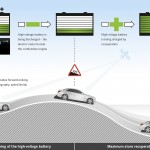 Intelligent-hybrid-management