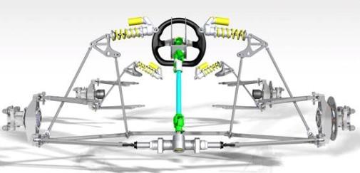 Le châssis et les suspensions de l'EC-01
