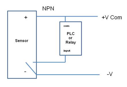 Negative transistor NPN