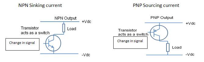 Transistor NPN PNP