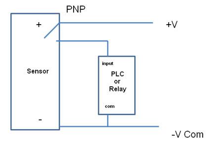 Transistor PNP positive