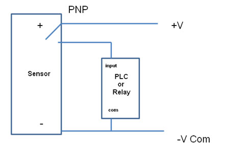 Pnp Sensor Schematic - Wiring Diagrams Schematics