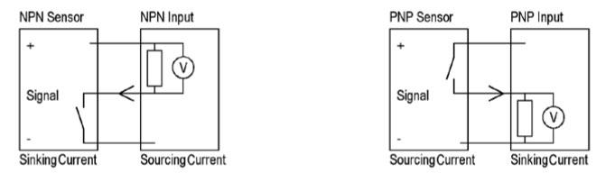 Inductive sensor schematic