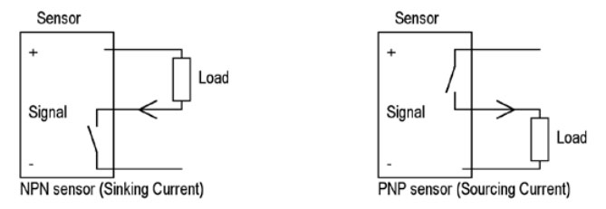 Inductive sensor transistor