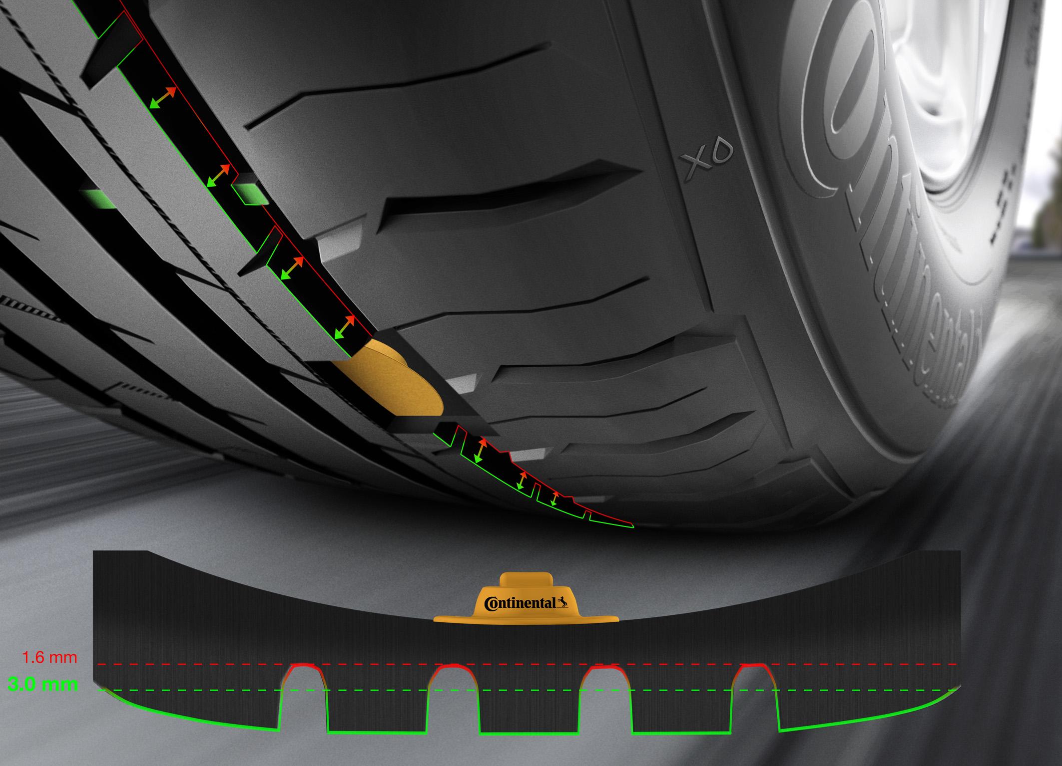 Future Continental tire pressure sensors can read tread depth