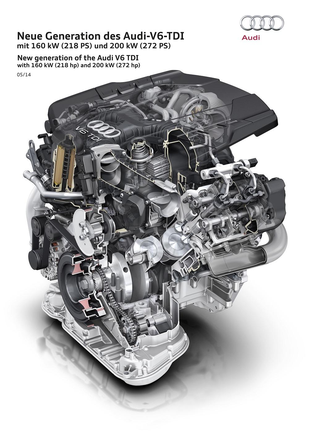 Nouvelle génération du moteur V6 TDI Audiavec160 kW (218 ch.) and 200 kW (272 ch.)