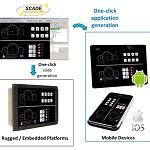 SCADE display HMI application generation