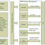 Engine-Management-Software-overview