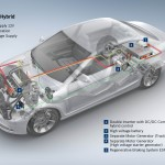 Axle-split-hybrid