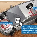 Integral transmission function thanks to axle-split hybrid