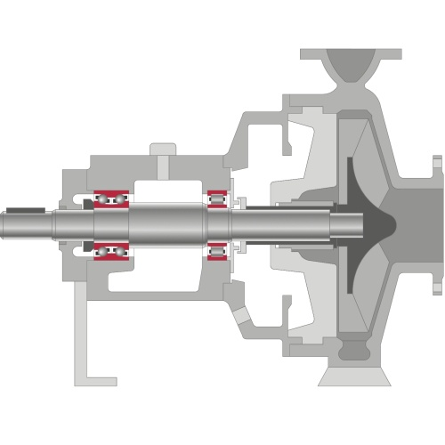 Centrifugal pump with rolling bearings