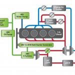 ADEPT schematic