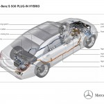 Mercedes-Benz-S-500-Hybrid-Plug-in