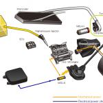 Energy-flow-during-braking