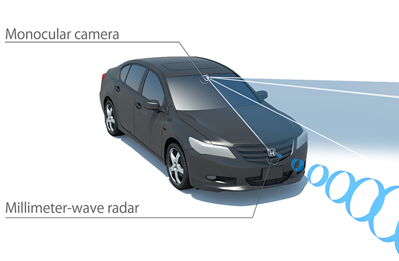 Honda SENSING sensors technology