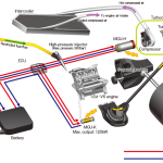 Power-Unit-configuration