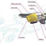 Power-Unit-layout