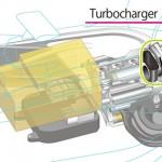 pu-turbocharger
