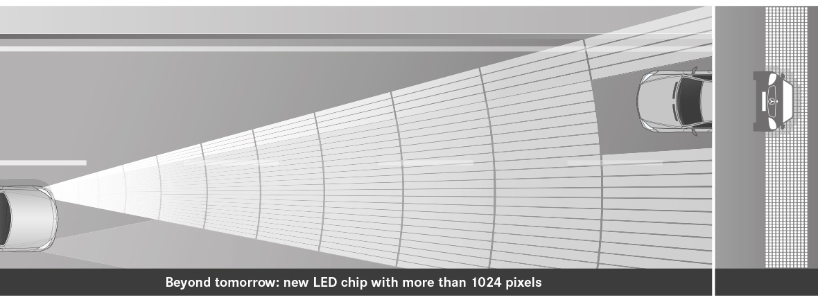 New LED chip with more than 1024 pixels