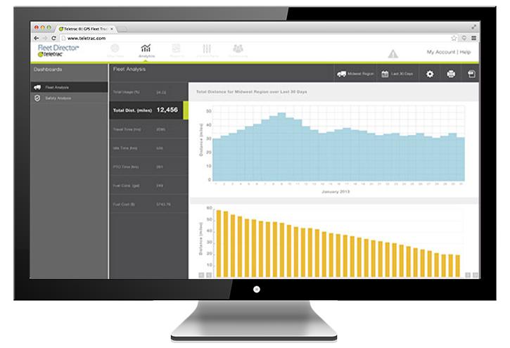 Teletrac Software. Analytics fleet total distance