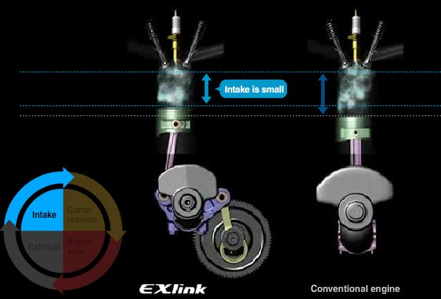 Phase d'admission du moteur EXlink