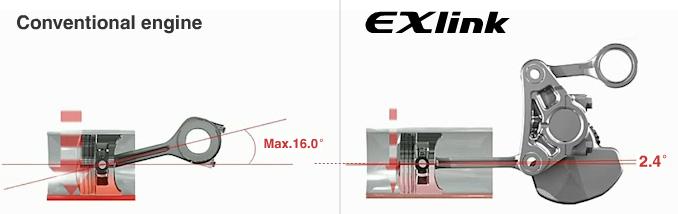 Comparaison du moteur EXlink avec un moteur conventionnel