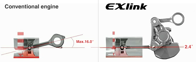 EXlink comparison with conventional engine