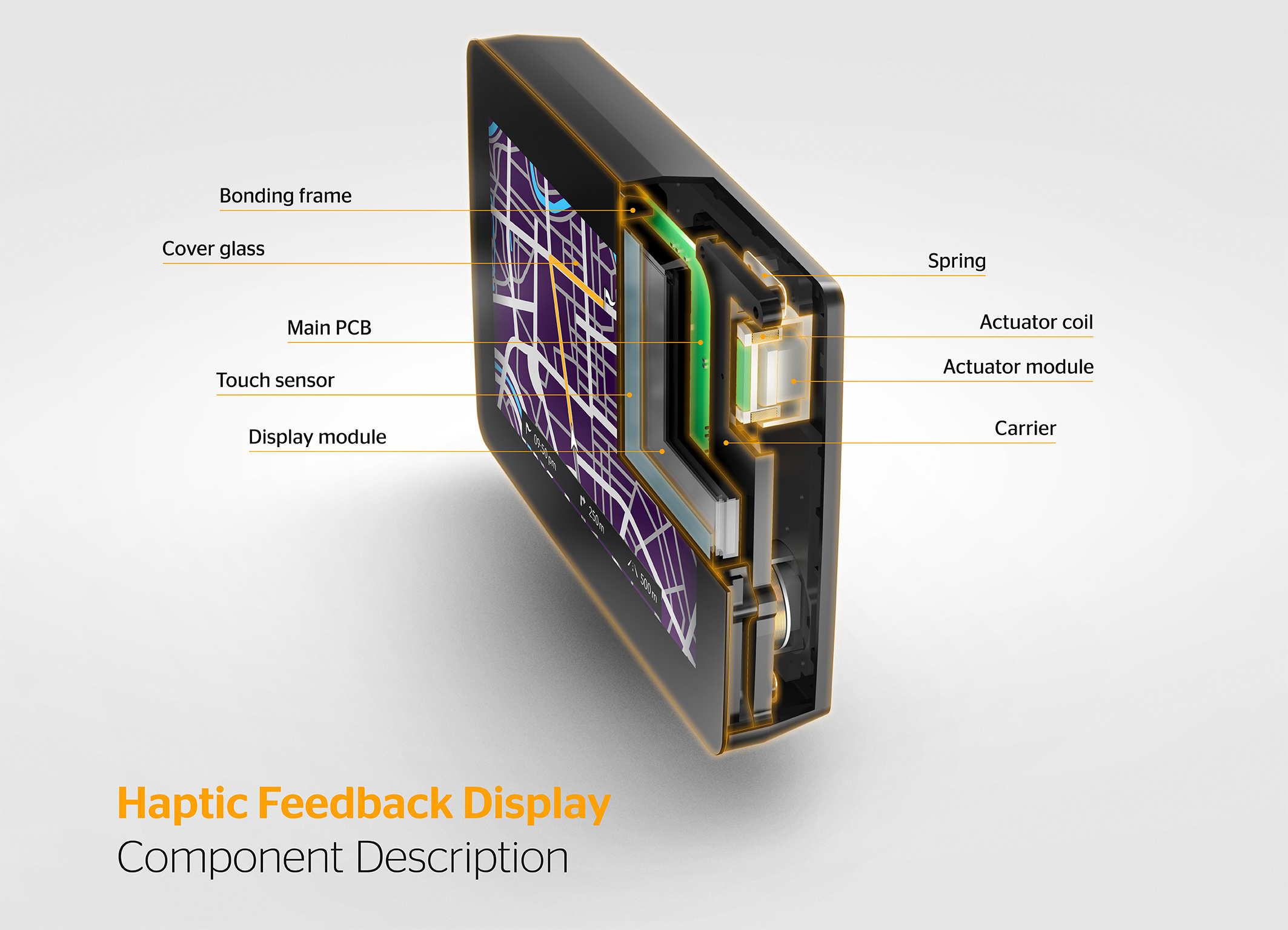 Haptic Feedback Display component description