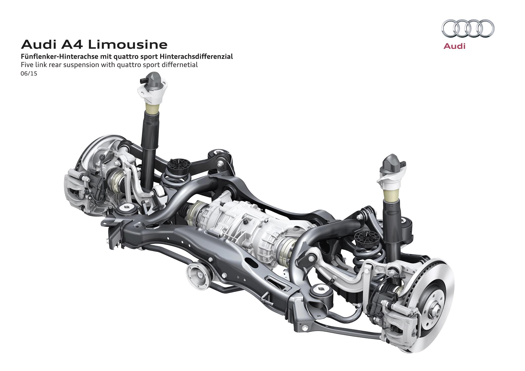 Essieu multi-bras arrière avec différentiel Quattro sport de l'Audi A4