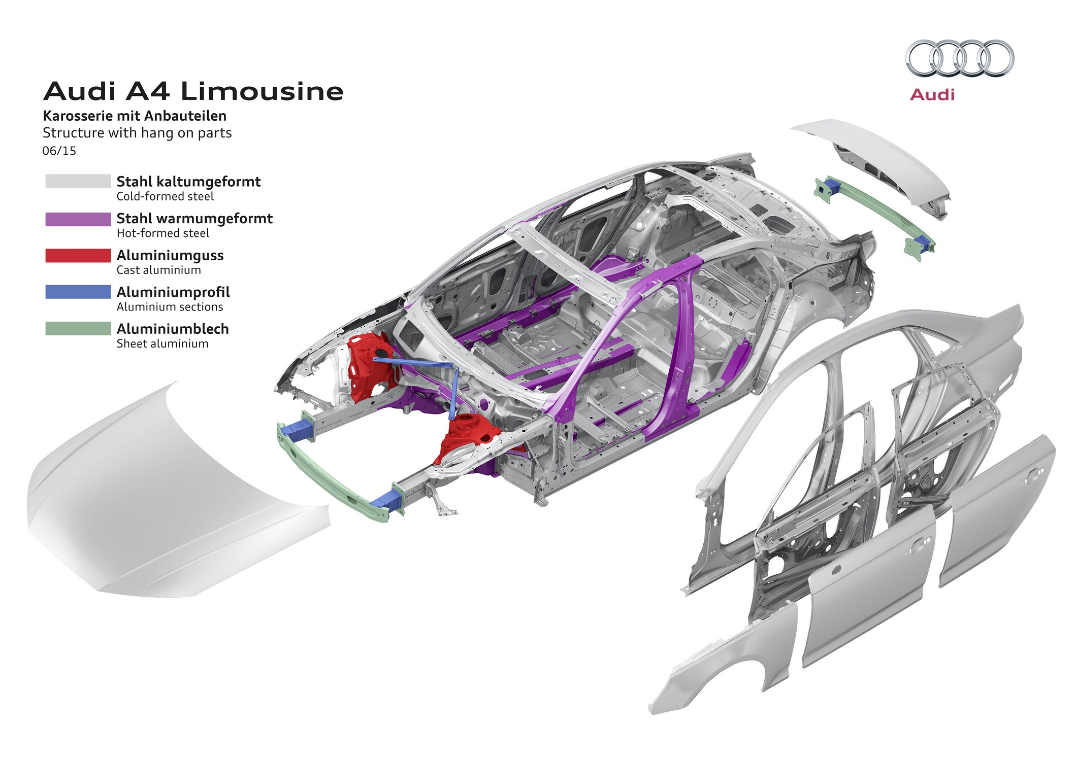 Audi A4 Structure with hang on parts