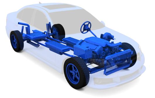 Ricardo's simulated car