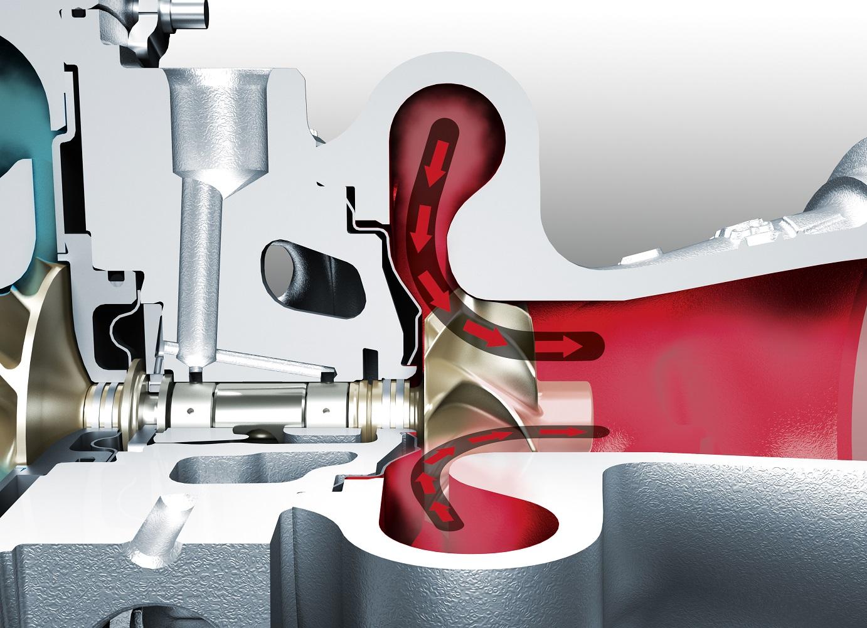 Continental RAAX turbine