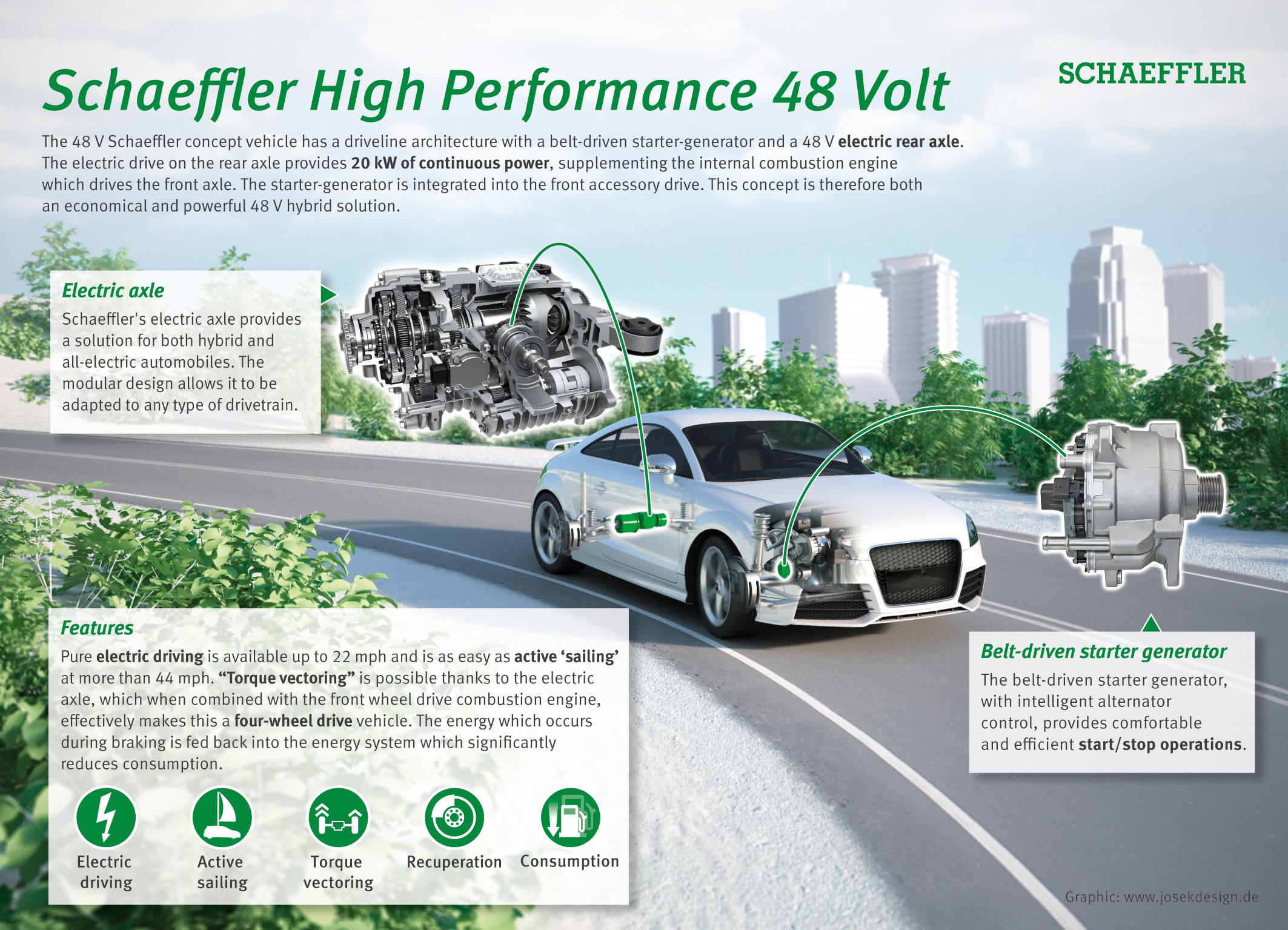 Schaeffler High Performance 48 Volt