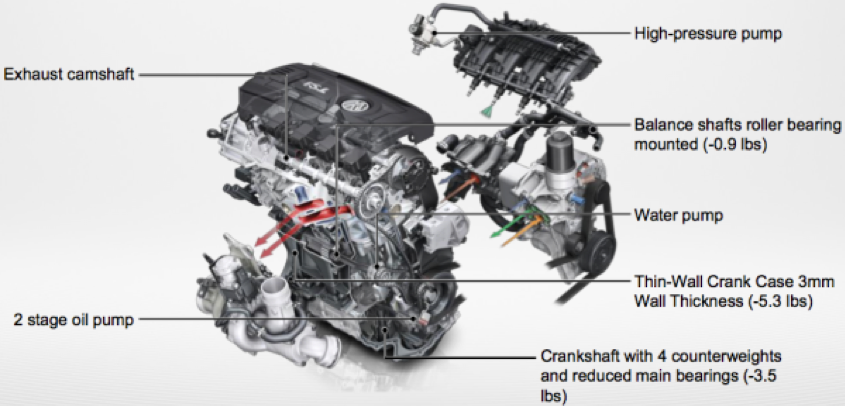 VW introducing 1.8L EA888 Gen 3 engine in 2014 Jetta, Passat and ...