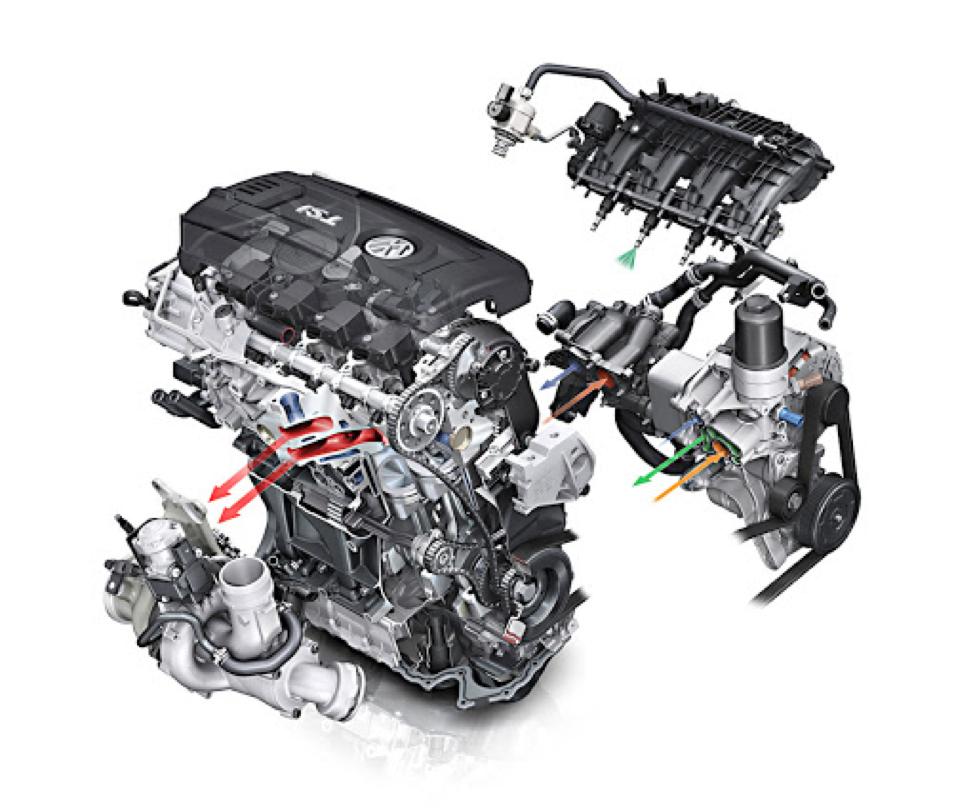 VWVortex.com - Volkswagen EA888 engine - Yay or nay?